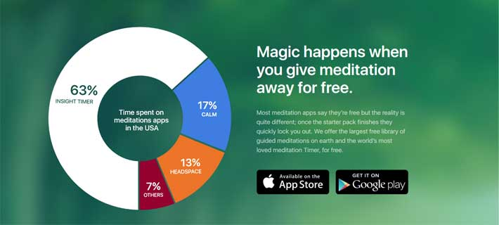 Insight Time meditation app mindfulness